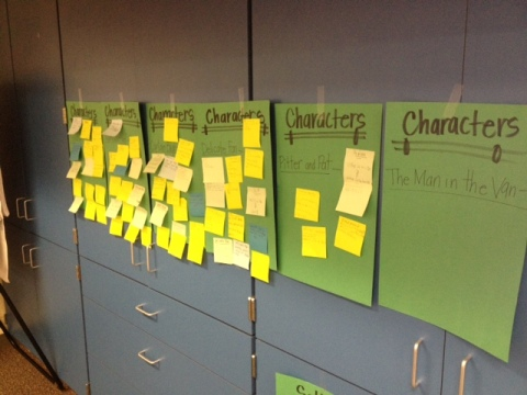 Activity for students to detail information about characters from a story.